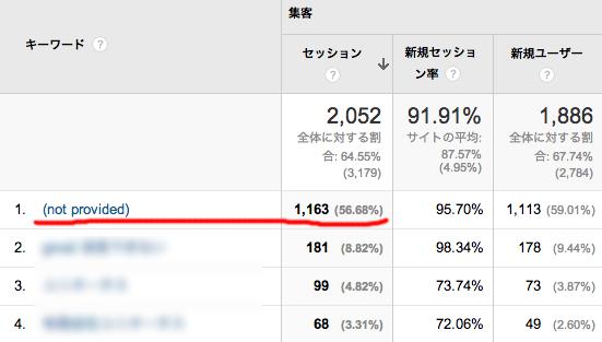 Google Analyticsスクリーンショット